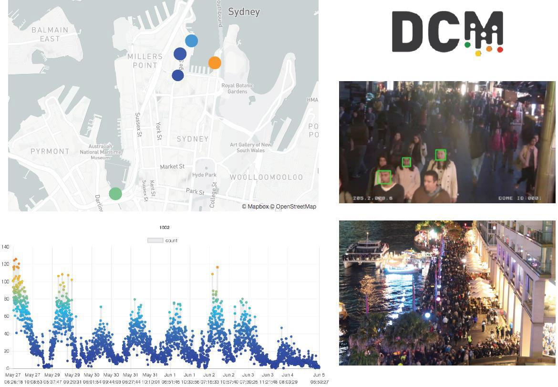 Dyanmic Crowd Measurment - Activity