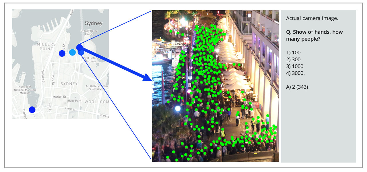 Dynamic Crowd Measurement - Crowd Density