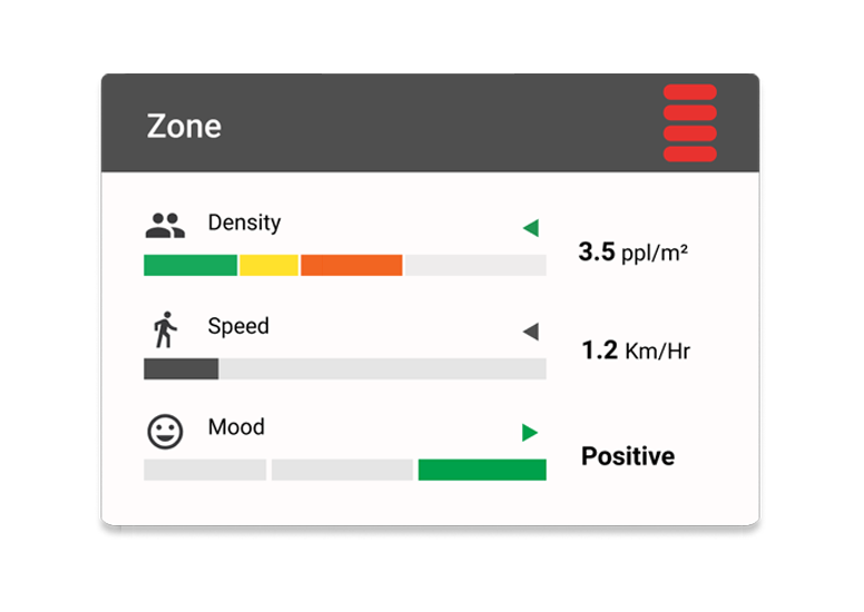 Zone Monitor Features-1